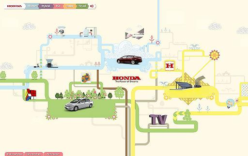 Honda Playground site internet